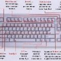 Горячие клавиши на стандартной клавиатуре
