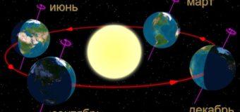 Зимнее солнцестояние в цифрах и фактах