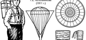 Как Глеб Котельников изобрел парашют
