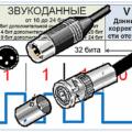 Преобразование звука в цифру AES-EBU