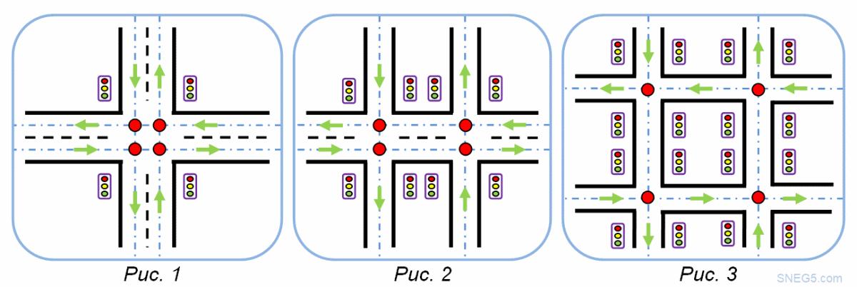 Схемы перекрестков и светофоров