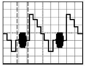 Сигнал цветовой синхронизации в системе PAL в двух соседних строках.