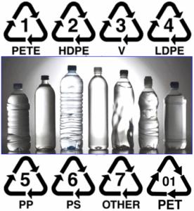 О пластиковых бутылках