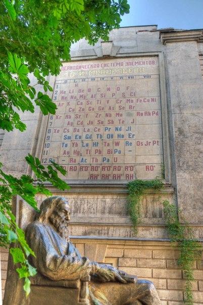 Место и роль мирового эфира в истинной Таблице Д. И. Менделеева