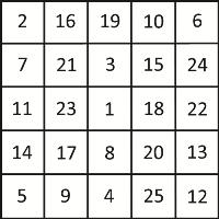 таблица Шульте_пример