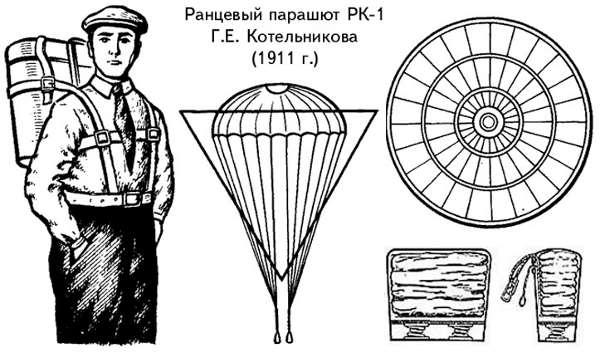 Ранцевый парашют РК-1 Г. Е. Котельникова