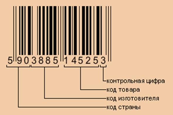 что в соответствии с международными стандартами на упаковке товара обязательно должен быть штриховой код ean-13