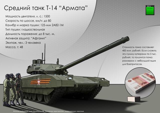 Т-14 (Россия)