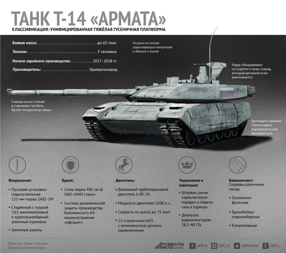 танк Т-14_Армата