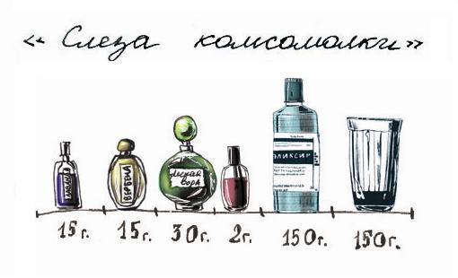 Слеза комсомолки - алкогольные смеси