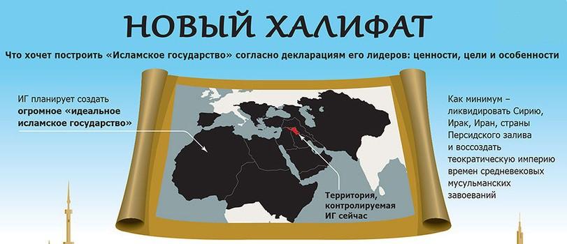 новый халифат, чего хотят исламисты