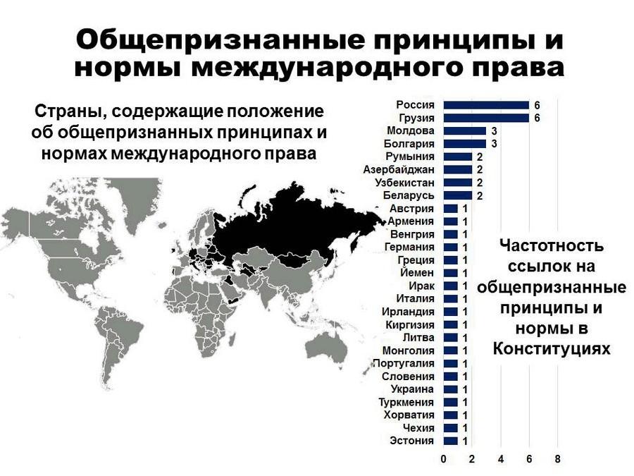 международный договор россии и италии