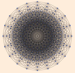 11. Декеракт — десятимерное пространство (10D)