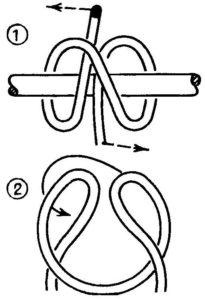 Выбленочный узел