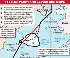 Как разграничили Берингово море