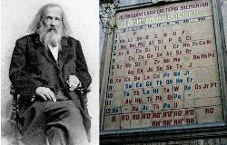 Кто фальсифицировал Таблицу Менделеева