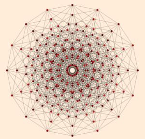 9. Октеракт — восьмимерное пространство (8D)