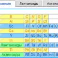Периодическая система химических элементов