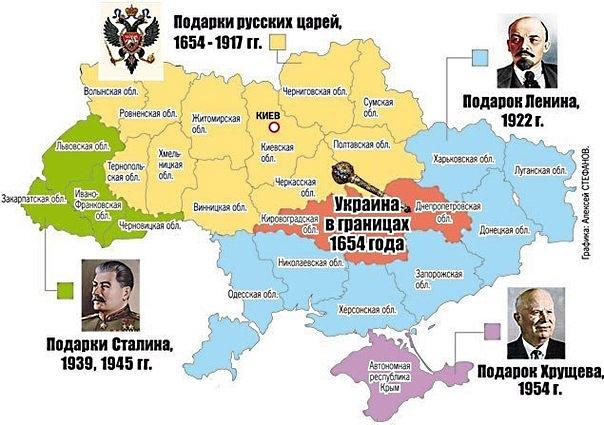 Подарки русских царей Украине