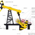 Разведка и добыча нефти в России
