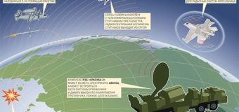 Российские комплексы РЭБ — второй век на страже России