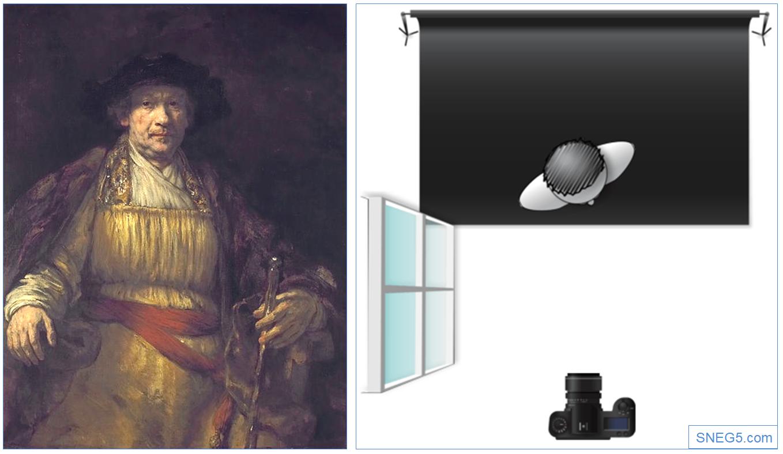 Свет Рембрандта