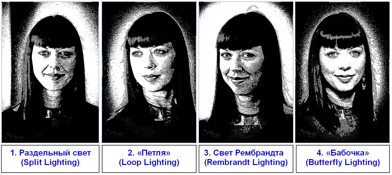Свет и схемы освещения в портретной фотографии
