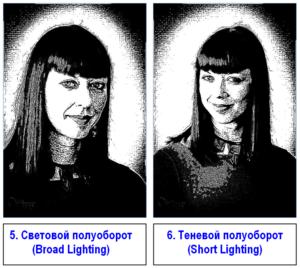 Свет и схемы освещения в портретной фотографии. │ Иллюстрация © SNEG5.com