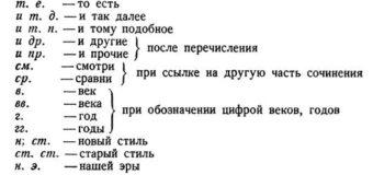 Сокращение слов и словосочетаний по ГОСТ Р 7.0.12-2011