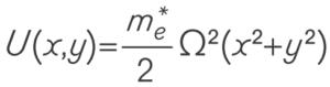 для круглой квантовой точки