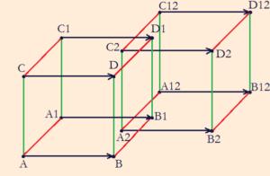 Рис. 5 Измененное положение куба в пространстве