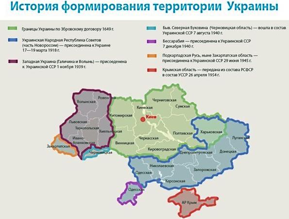 история формирования территории украины
