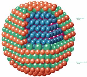 Рис. 1 Трехмерная квантовая точка