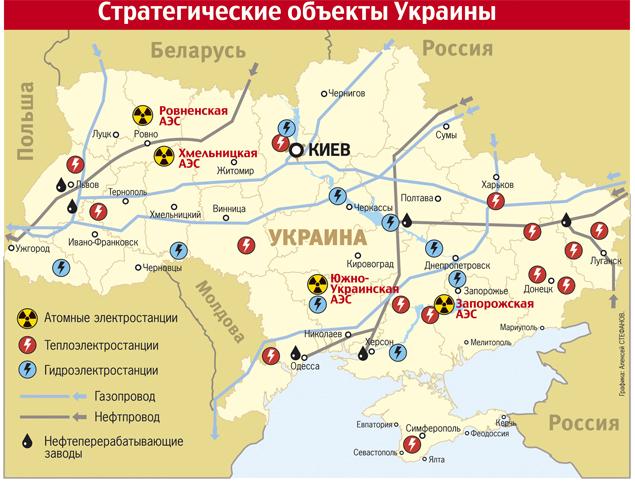 Стратегические объекты Украины
