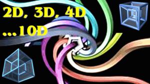 многомерные пространства 2D-3D-4D