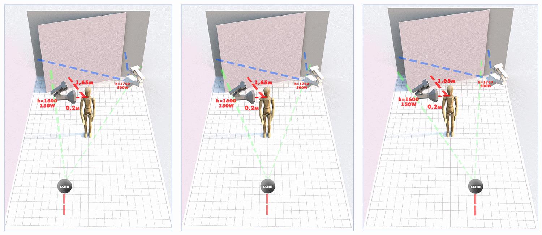 Схема «Раздельный свет справа» (Split Lighting)