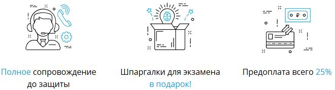zaochnik.com описание